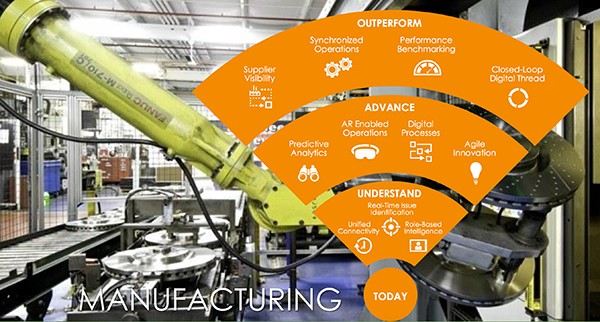 manufacturing-transformation-1a.jpg